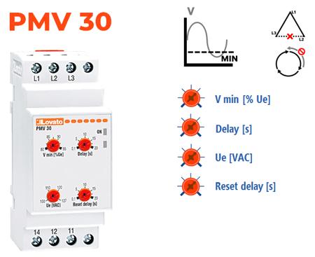Mín V + Falta de fase + Sequência de fases