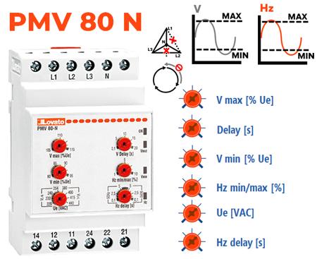 Mín V + Máx V + Mín Hz + Máx Hz + Falta de fase/neutro + Sequência de fases