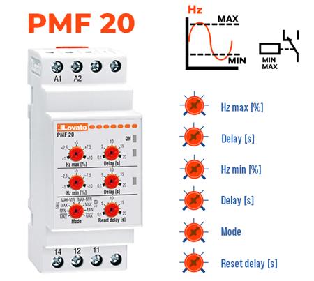 Mín Hz + Máx Hz com rearme automático