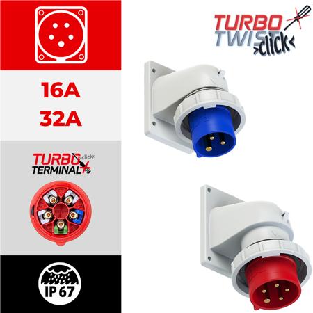 IP67 angulares TURBO TWIST