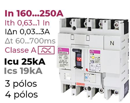 EB2R 160L-250L