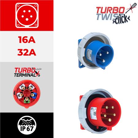 IP67 direitas TURBO TWIST